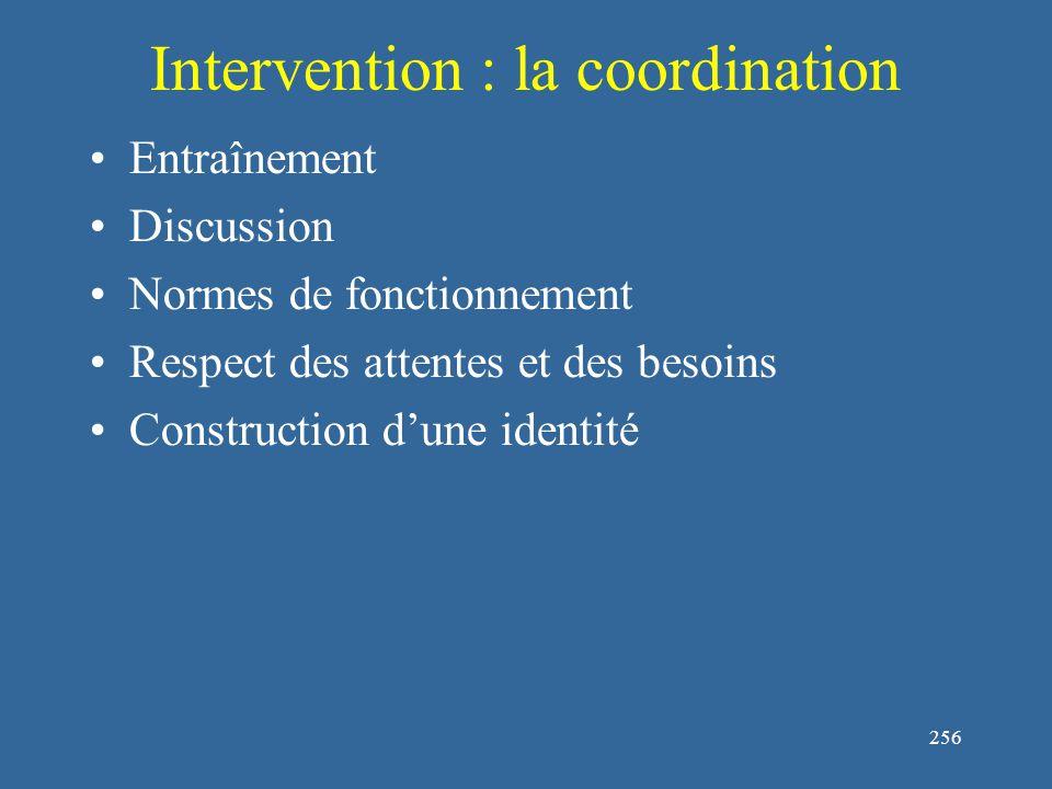 256 Intervention : la coordination Entraînement Discussion Normes de fonctionnement Respect des attentes et des besoins Construction d'une identité
