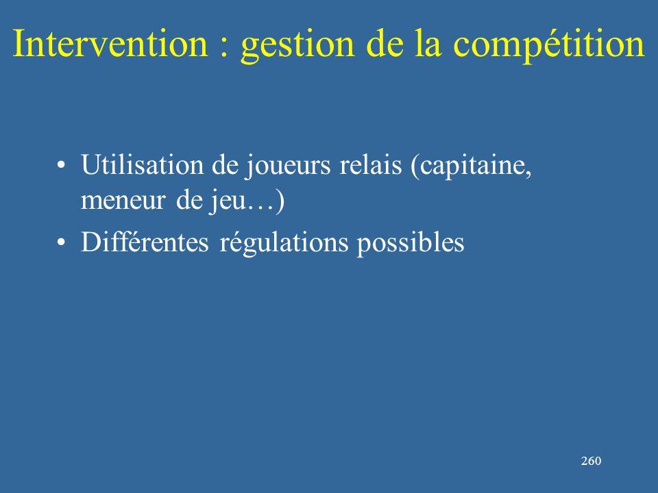 260 Intervention : gestion de la compétition Utilisation de joueurs relais (capitaine, meneur de jeu…) Différentes régulations possibles