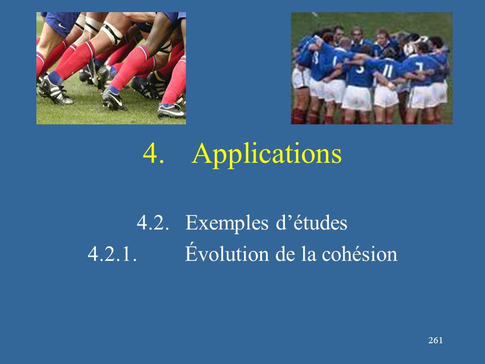 262 Évolutions de la cohésion Comment la cohésion d'équipe évolue-t-elle .