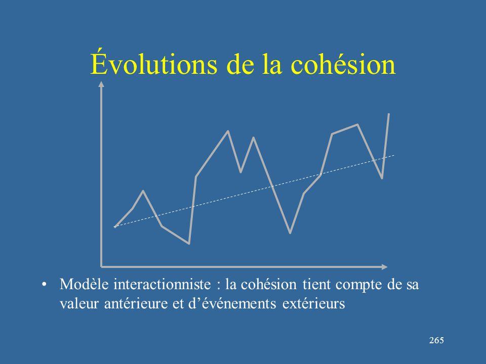 265 Évolutions de la cohésion Modèle interactionniste : la cohésion tient compte de sa valeur antérieure et d'événements extérieurs