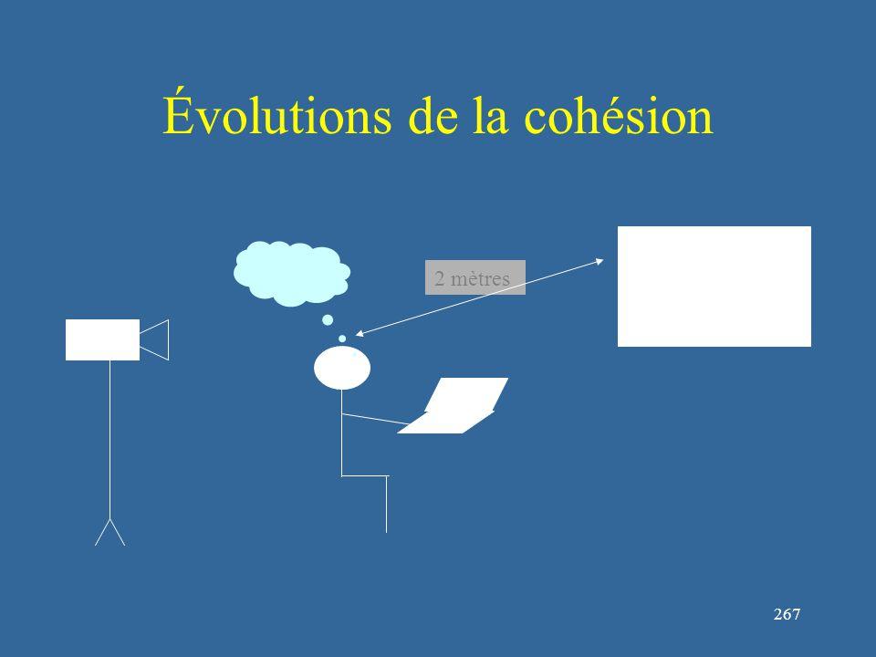 268 Évolutions de la cohésion Discours du joueurValeur de cohésion Déroulement du match
