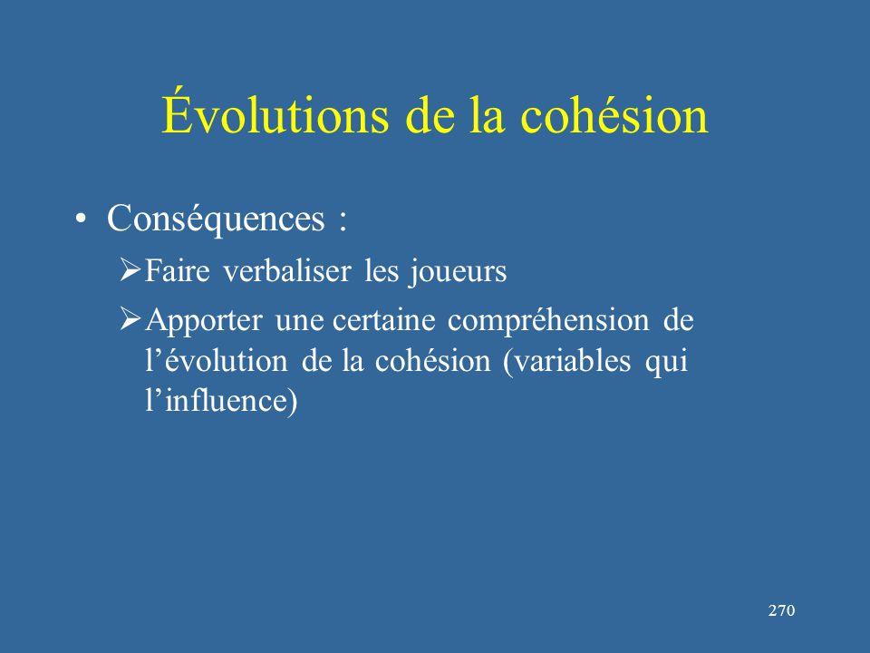 270 Évolutions de la cohésion Conséquences :  Faire verbaliser les joueurs  Apporter une certaine compréhension de l'évolution de la cohésion (variables qui l'influence)