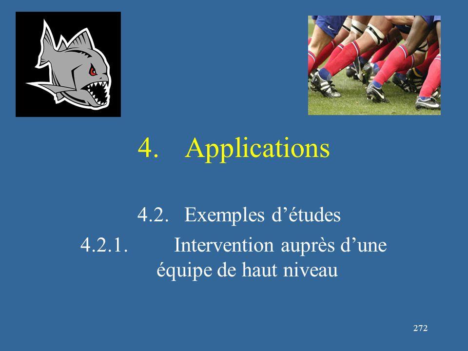 272 4.Applications 4.2.Exemples d'études 4.2.1.Intervention auprès d'une équipe de haut niveau