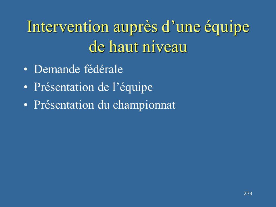 273 Intervention auprès d'une équipe de haut niveau Demande fédérale Présentation de l'équipe Présentation du championnat