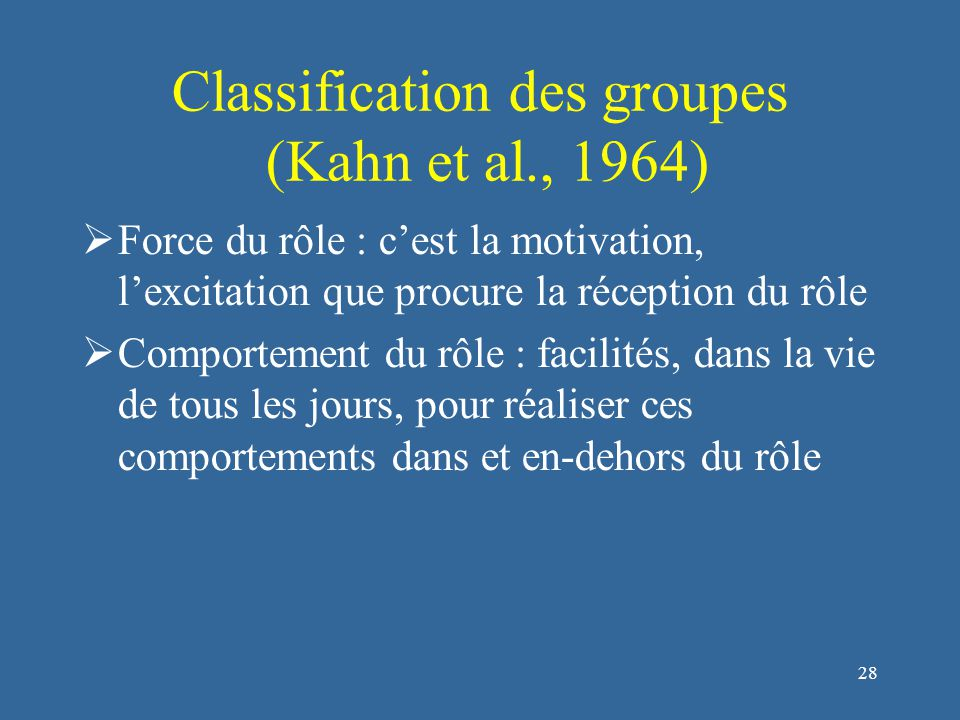28 Classification des groupes (Kahn et al., 1964)  Force du rôle : c'est la motivation, l'excitation que procure la réception du rôle  Comportement