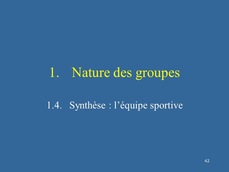 43 L'équipe sportive, synthèse Étymologie Exemple de groupe restreint L'équipe est caractérisée par une interdépendance de la tâche, une forte différenciation des rôles, une forte différenciation opératoire et une expertise distribuée (Newman et Whrigh, 1999)