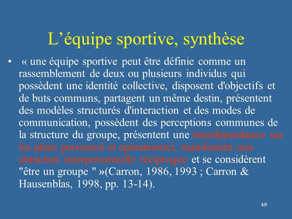 49 L'équipe sportive, synthèse « une équipe sportive peut être définie comme un rassemblement de deux ou plusieurs individus qui possèdent une identité collective, disposent d objectifs et de buts communs, partagent un même destin, présentent des modèles structurés d interaction et des modes de communication, possèdent des perceptions communes de la structure du groupe, présentent une interdépendance sur les plans personnel et opérationnel, manifestent une attraction interpersonnelle réciproque et se considèrent être un groupe »(Carron, 1986, 1993 ; Carron & Hausenblas, 1998, pp.