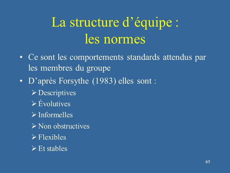 66 La structure d'équipe : les normes Kiesler et Kiesler (1969) : deux fonctions des normes :  Informationnelle  Intégrative Normes d'équipe et violation des règles :  Par les athlètes  Par les officiels