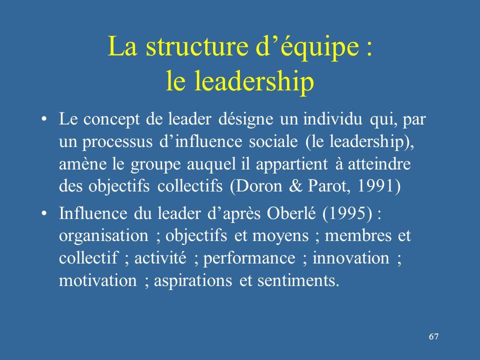 68 La structure d'équipe : le leadership (Smoll & Smith, 1990) Comportements de l'entraîneur Évaluations des joueurs