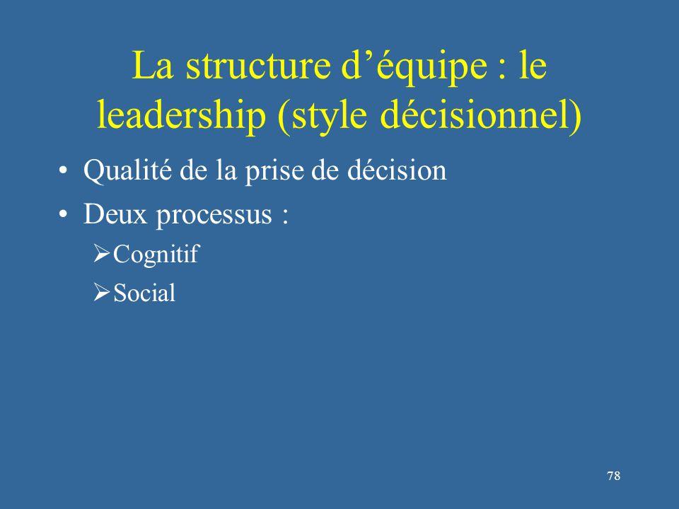 78 La structure d'équipe : le leadership (style décisionnel) Qualité de la prise de décision Deux processus :  Cognitif  Social