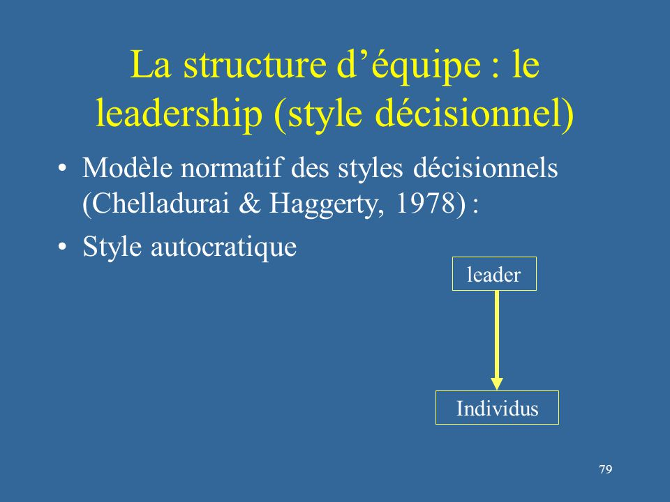 80 La structure d'équipe : le leadership (style décisionnel) Modèle normatif des styles décisionnels (Chelladurai & Haggerty, 1978) : Style autocratique Style participatif leader Individu