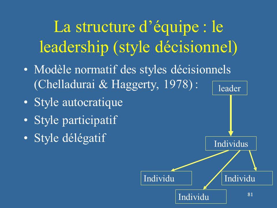 82 La structure d'équipe : le leadership (style décisionnel) La prise de décisions dépend de 7 caractéristiques (Chelladurai et Haggerty, 1978) Prise de décision Acception Influence de l'entraîneur Intégration de l'équipe Pression temporelleQualité requiseNiveau d'infoComplexité du problème