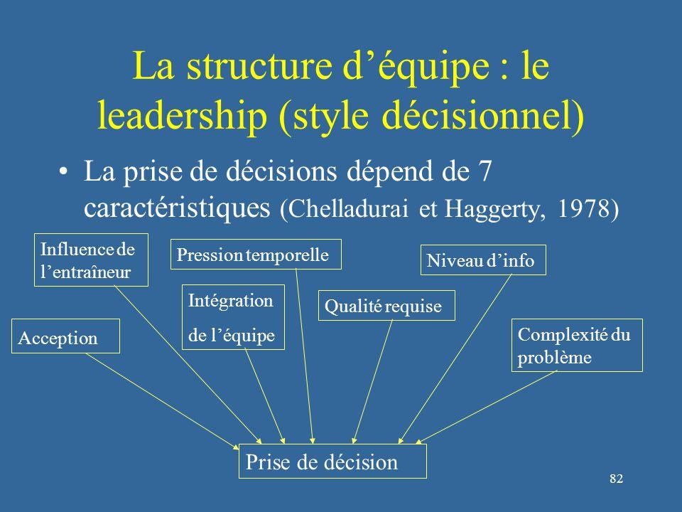 83 La structure d'équipe : le leadership (les connaissances employées) Modèle qualitatif (d'Arripe Longueville, 1998) Études des entraîneurs experts Connaissances situées, ancrées dans des situations