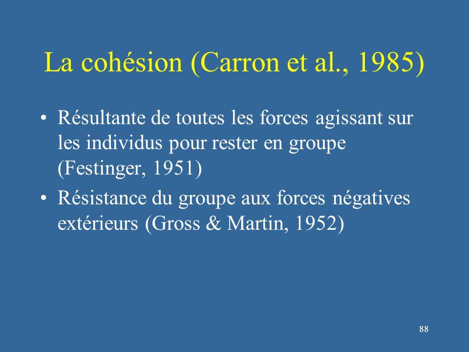 88 La cohésion (Carron et al., 1985) Résultante de toutes les forces agissant sur les individus pour rester en groupe (Festinger, 1951) Résistance du groupe aux forces négatives extérieurs (Gross & Martin, 1952)