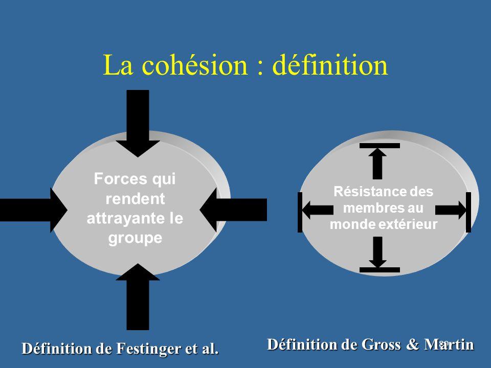 90 La cohésion : définition « Processus dynamique reflété par la tendance du groupe à rester lié et à rester uni dans la poursuite de ses objectifs instrumentaux et/ou pour la satisfaction des besoins affectifs des membres » (Carron, Brawley et Widmeyer, 1998, p.