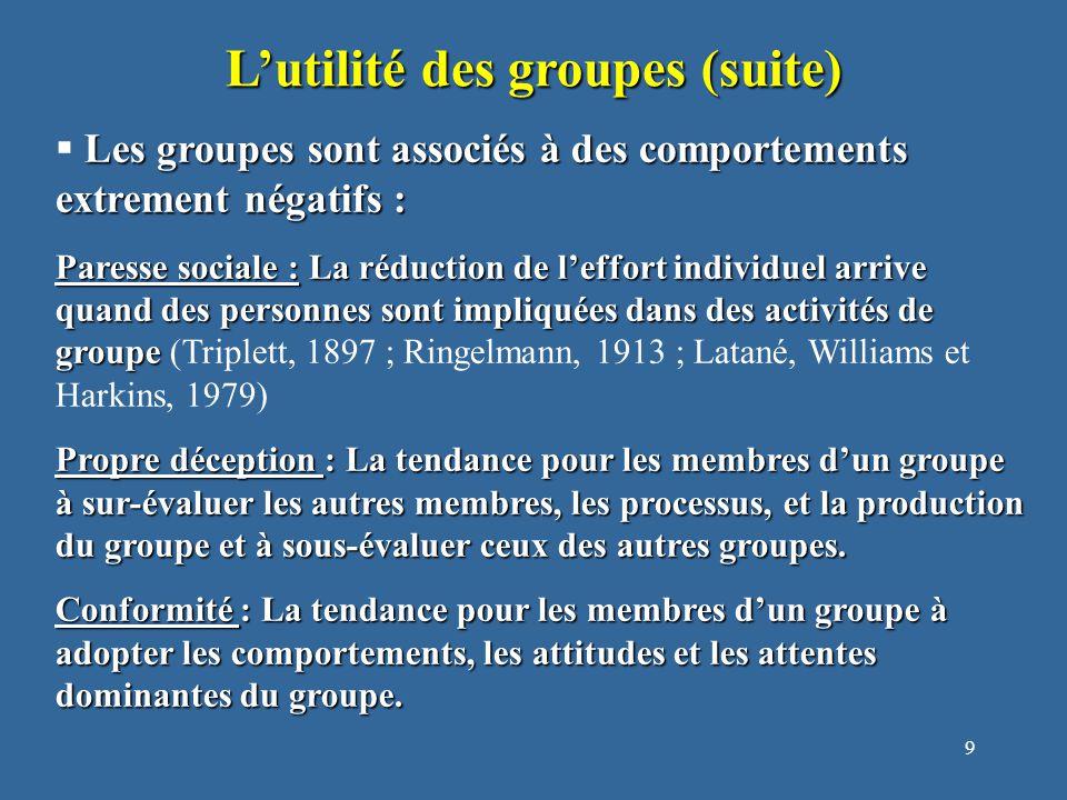 9 L'utilité des groupes (suite) Les groupes sont associés à des comportements extrement négatifs :  Les groupes sont associés à des comportements extrement négatifs : Paresse sociale : La réduction de l'effort individuel arrive quand des personnes sont impliquées dans des activités de groupe Paresse sociale : La réduction de l'effort individuel arrive quand des personnes sont impliquées dans des activités de groupe (Triplett, 1897 ; Ringelmann, 1913 ; Latané, Williams et Harkins, 1979) Propre déception : La tendance pour les membres d'un groupe à sur-évaluer les autres membres, les processus, et la production du groupe et à sous-évaluer ceux des autres groupes.