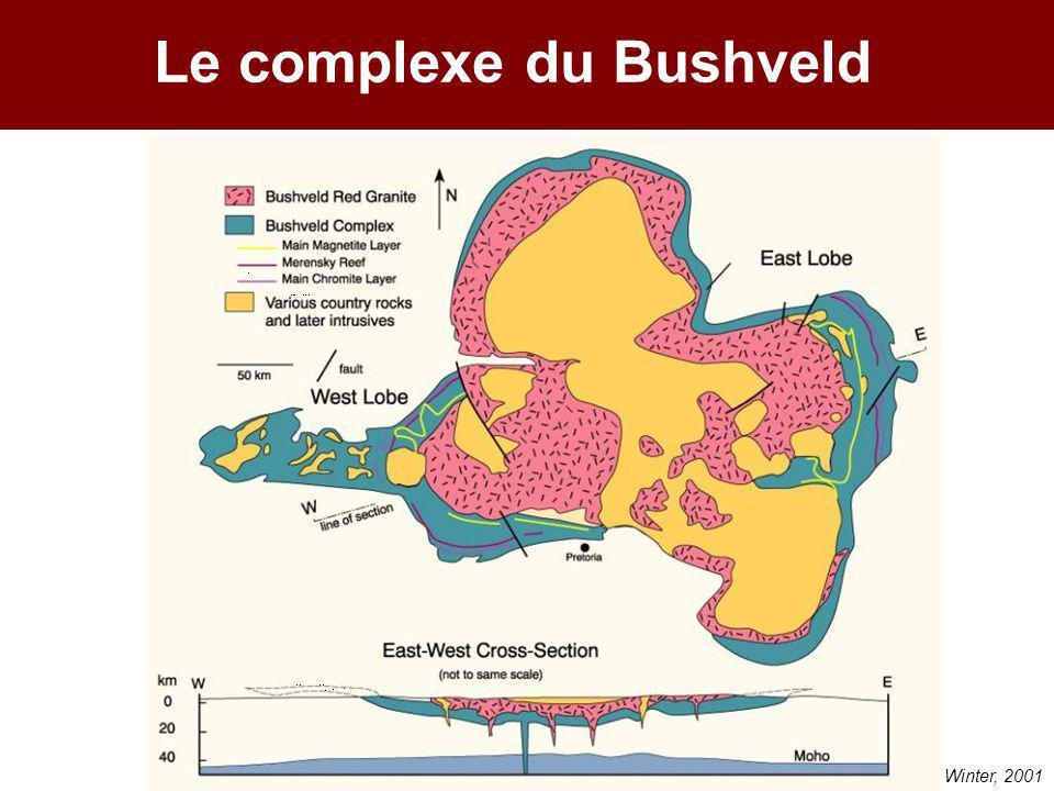 Le complexe du Bushveld Winter, 2001