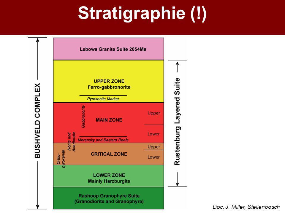 Stratigraphie (!) Doc. J. Miller, Stellenbosch
