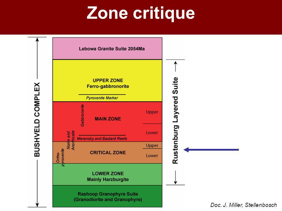 Zone critique Doc. J. Miller, Stellenbosch