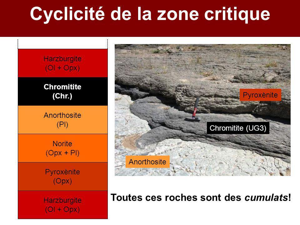 Cyclicité de la zone critique Harzburgite (Ol + Opx) Pyroxènite (Opx) Norite (Opx + Pl) Anorthosite (Pl) Chromitite (Chr.) Anorthosite Chromitite (UG3