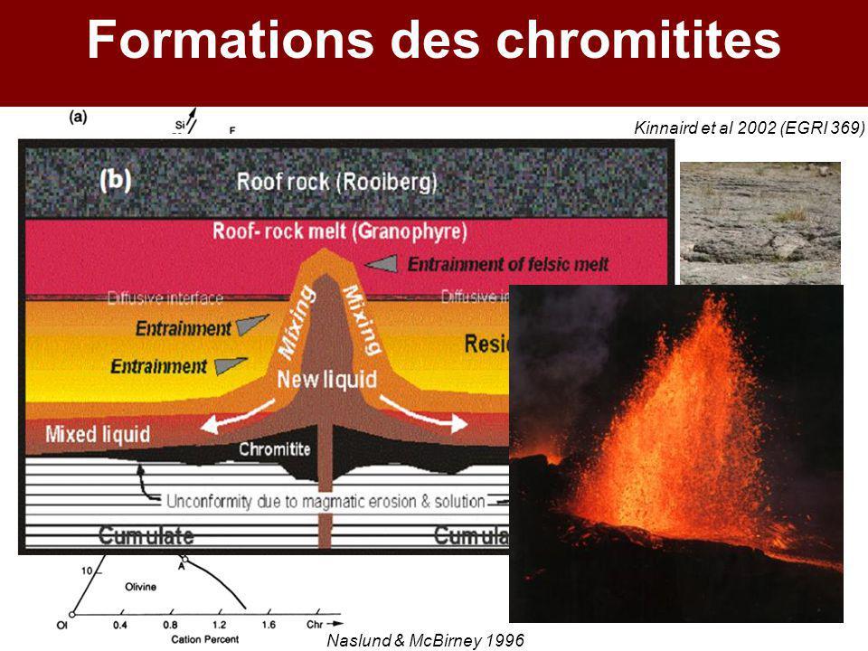 Formations des chromitites Kinnaird et al 2002 (EGRI 369) Naslund & McBirney 1996