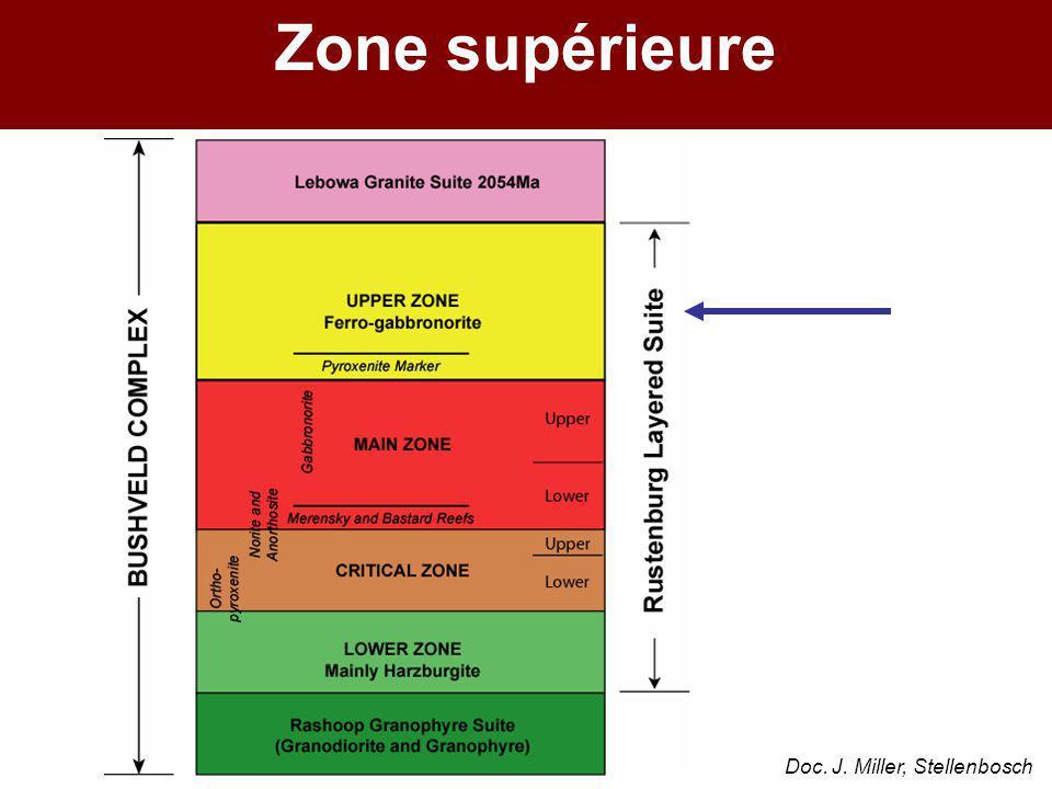 Zone supérieure Doc. J. Miller, Stellenbosch