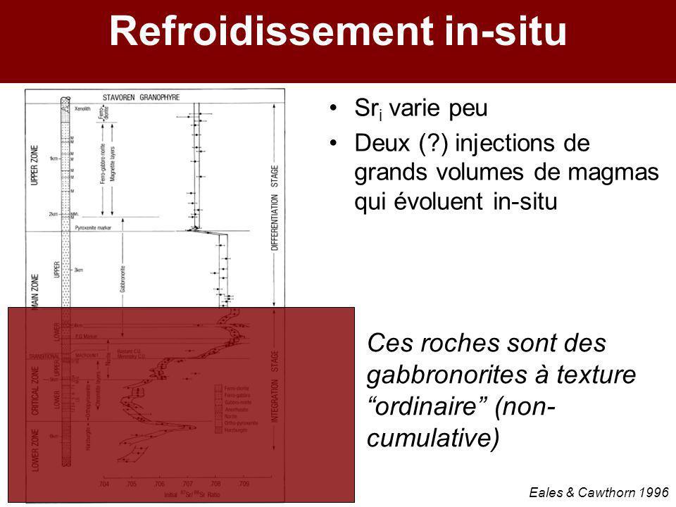 """Refroidissement in-situ Ces roches sont des gabbronorites à texture """"ordinaire"""" (non- cumulative) Sr i varie peu Deux (?) injections de grands volumes"""