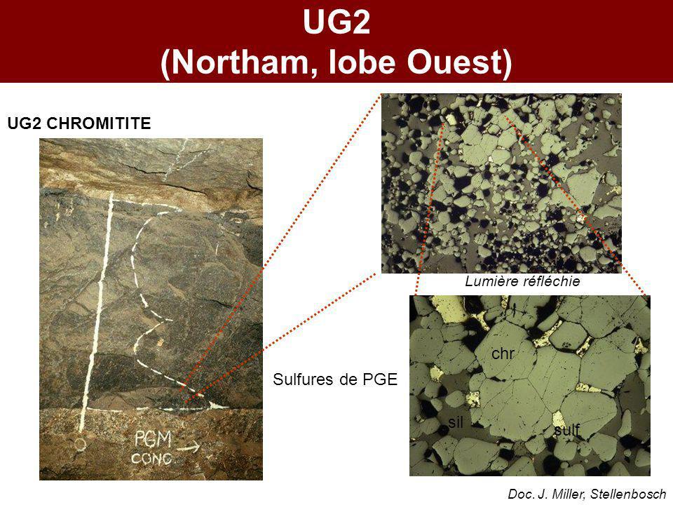 UG2 CHROMITITE chr sulf sil UG2 (Northam, lobe Ouest) Lumière réfléchie Doc. J. Miller, Stellenbosch Sulfures de PGE