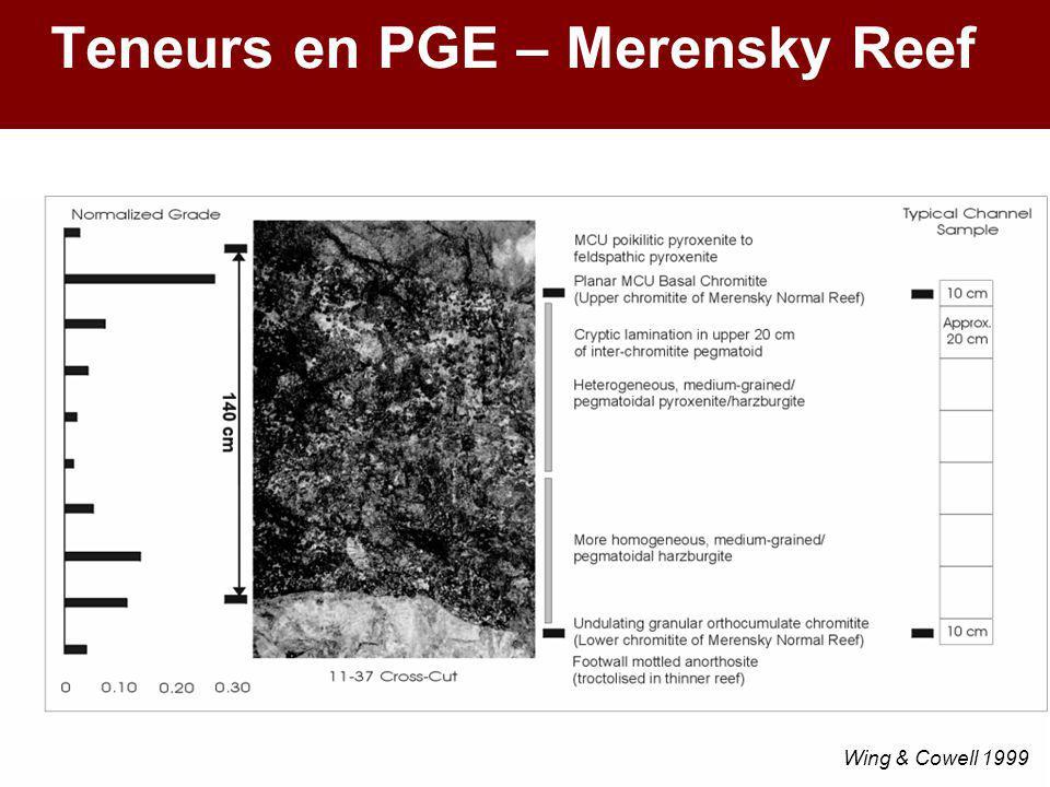 Teneurs en PGE – Merensky Reef Wing & Cowell 1999