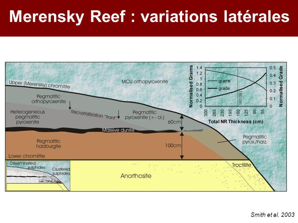Merensky Reef : variations latérales Smith et al. 2003