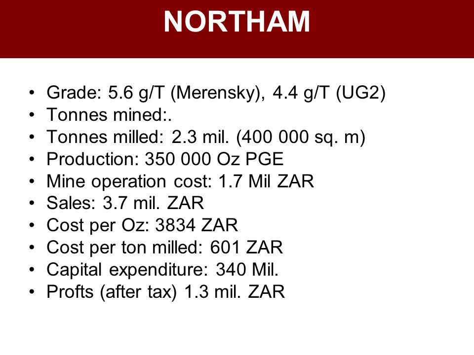 NORTHAM Grade: 5.6 g/T (Merensky), 4.4 g/T (UG2) Tonnes mined:. Tonnes milled: 2.3 mil. (400 000 sq. m) Production: 350 000 Oz PGE Mine operation cost