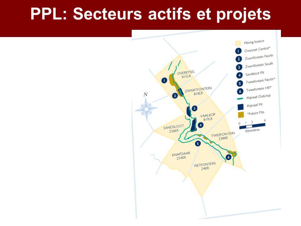 PPL: Secteurs actifs et projets