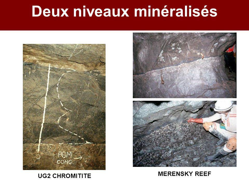 MERENSKY REEF UG2 CHROMITITE Deux niveaux minéralisés