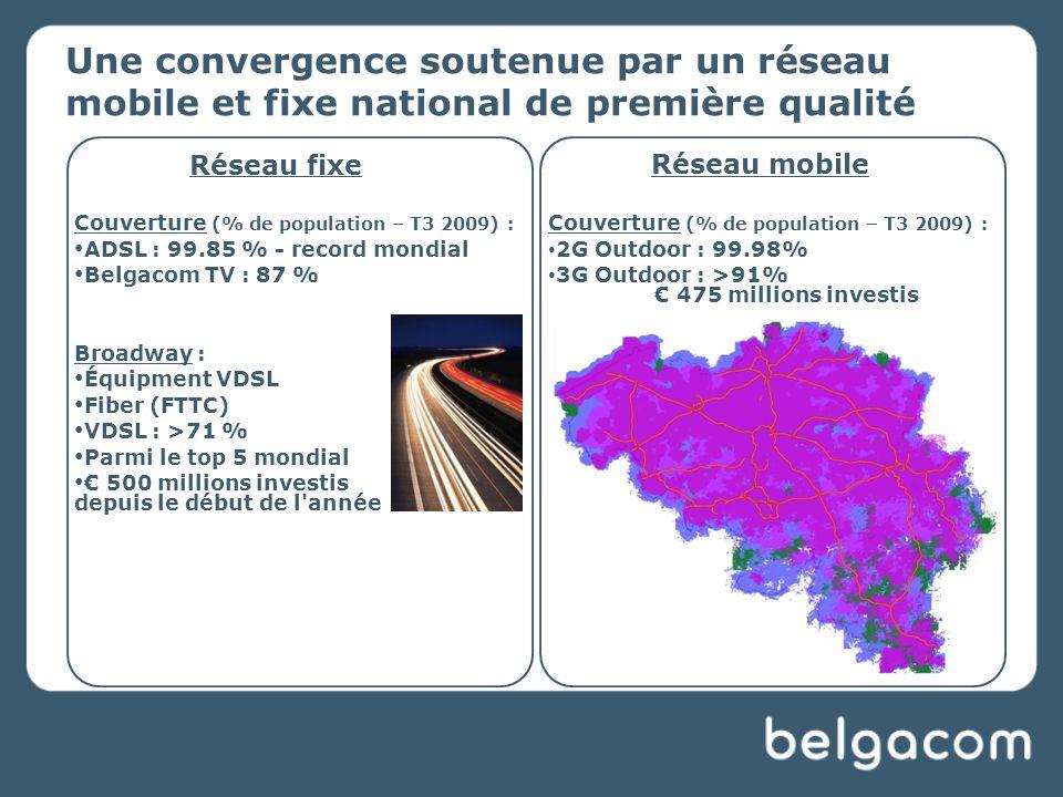 Une convergence soutenue par un réseau mobile et fixe national de première qualité Réseau fixe Réseau mobile Couverture (% de population – T3 2009) : ADSL : 99.85 % - record mondial Belgacom TV : 87 % Broadway : Équipment VDSL Fiber (FTTC) VDSL : >71 % Parmi le top 5 mondial € 500 millions investis depuis le début de l année Couverture (% de population – T3 2009) : 2G Outdoor : 99.98% 3G Outdoor : >91% € 475 millions investis