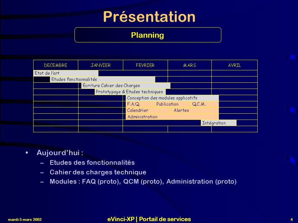 mardi 5 mars 2002 eVinci-XP | Portail de services 4 Présentation Aujourd'hui : –Etudes des fonctionnalités –Cahier des charges technique –Modules : FAQ (proto), QCM (proto), Administration (proto) Planning