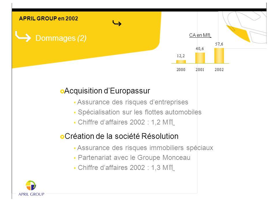 Dommages (2)  Acquisition d'Europassur  Assurance des risques d'entreprises  Spécialisation sur les flottes automobiles  Chiffre d'affaires 2002 :
