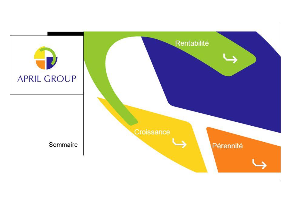 Opportunités de conjoncture Atouts d'APRIL GROUP  Capacité de placement de risque  Expertise de pilotage et de gestion de risque  Efficience et qualité de la chaîne de valeur  Reconstitution des marges techniques  Assainissement du marché  Fenêtre marketing & commerciale