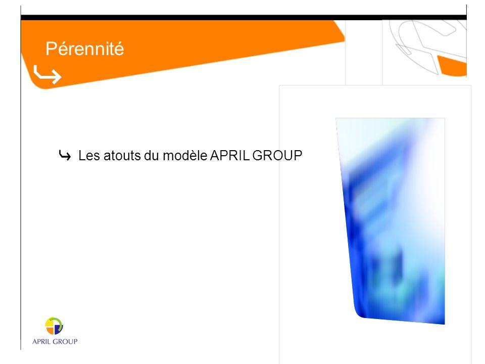 Les atouts du modèle APRIL GROUP Pérennité