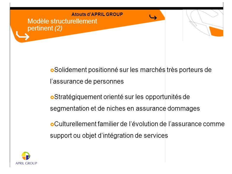 Modèle structurellement pertinent (2) Atouts d'APRIL GROUP  Solidement positionné sur les marchés très porteurs de l'assurance de personnes  Stratég