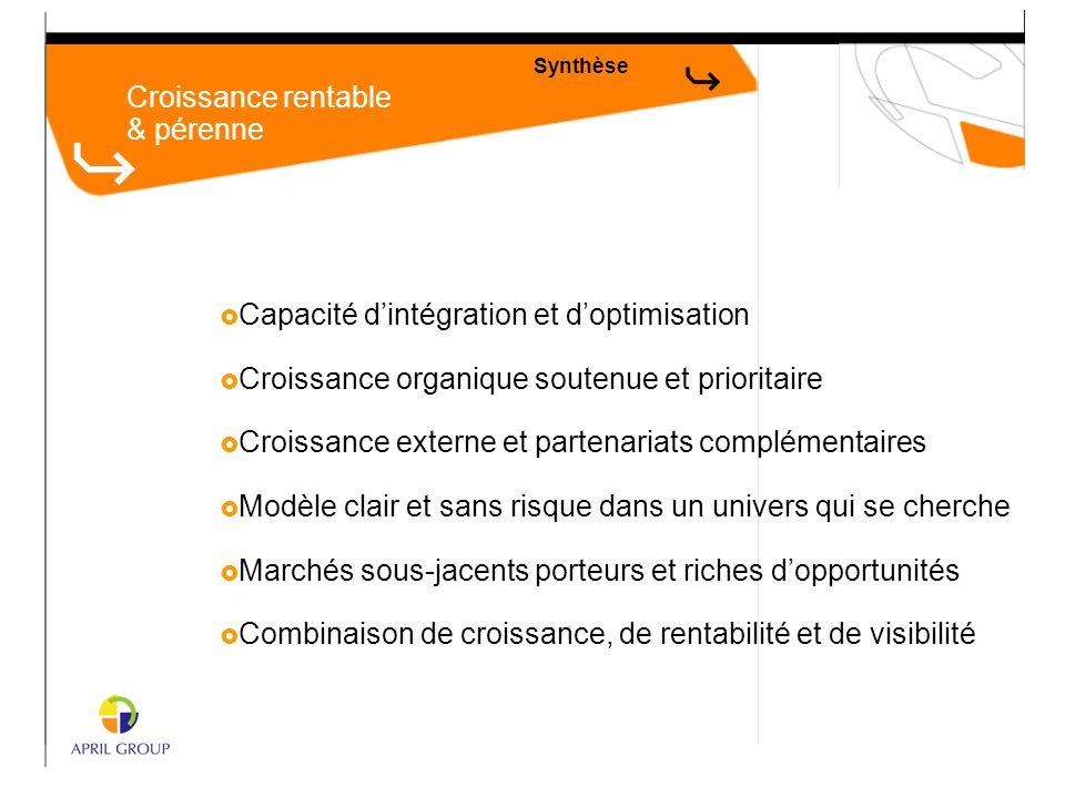 Croissance rentable & pérenne Synthèse  Capacité d'intégration et d'optimisation  Croissance organique soutenue et prioritaire  Croissance externe