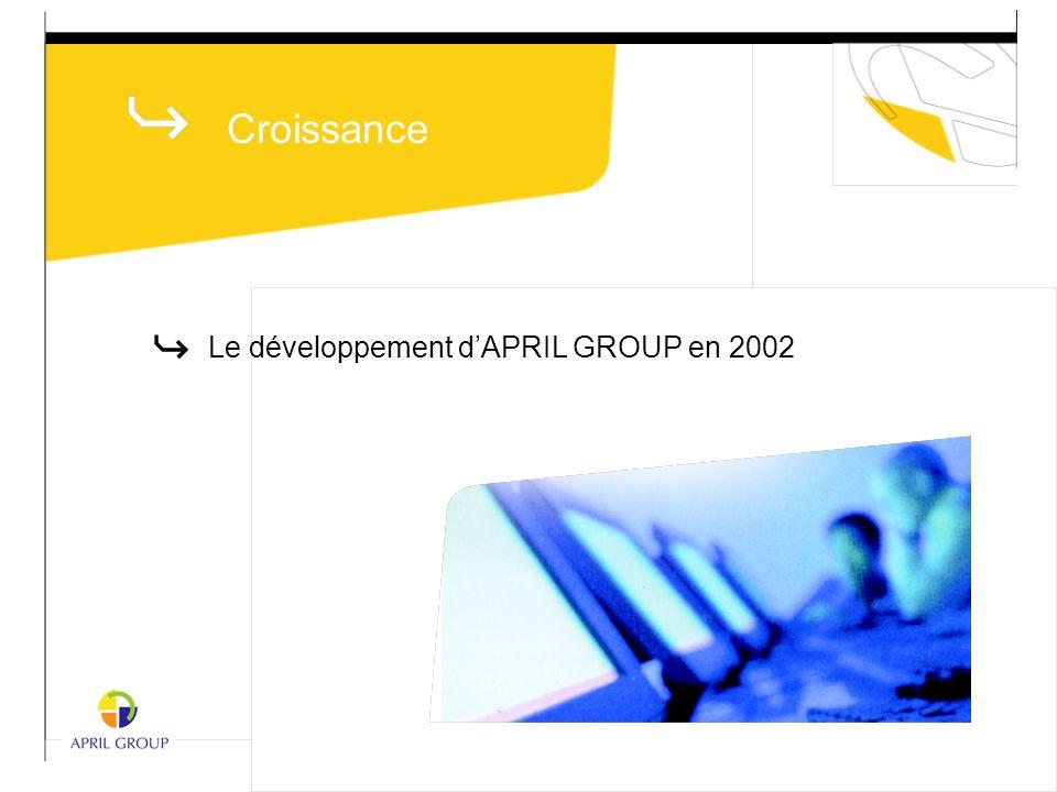 APRIL GROUP en 2002 Portefeuille d'activités Santé & Prévoyance Dommages Vie - Épargne Services +16,4% +11,5% pro-forma 2001 (76%) (20%) (3%) (1%) (en M e ) 2002 (72%) (25%) (2%) (1%)