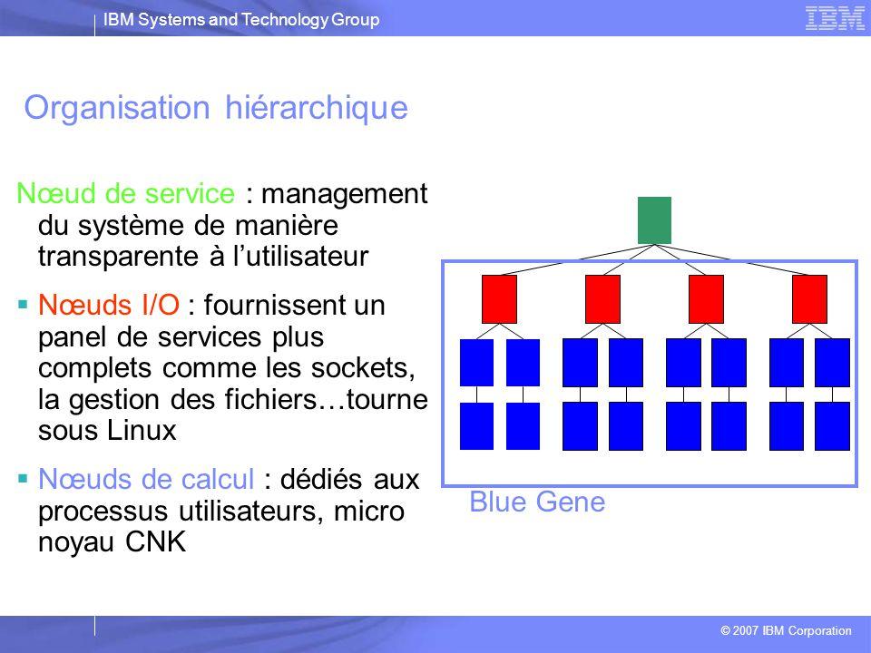 IBM Systems and Technology Group © 2007 IBM Corporation Architecture générale d'un système Blue Gene  Les racks de BG/L sont intégrés dans un cluster plus général  Ce cluster est généralement composé –D'un ou plusieurs serveurs frontaux –D'un serveur de « service » –De serveurs de fichiers –De baies de stockage  Ce cluster est un cluster de gestion qui permet : –De contrôler les racks de calcul –De fournir un système de fichier aux racks –De soumettre des travaux aux racks de calcul Racks Blue Gene