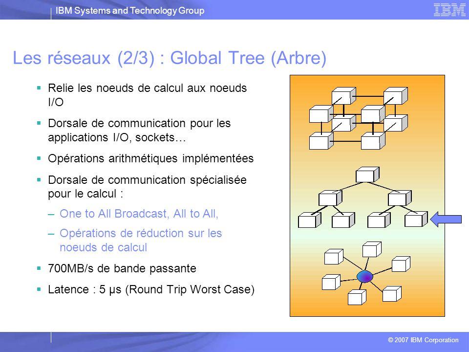IBM Systems and Technology Group © 2007 IBM Corporation Les réseaux (1/3) : Tore 3D  Relie tous les noeuds de calcul, pas les noeuds d'I/O  Communication avec les voisins –Point à Point  Routage Hardware  Bande passante : 2.1 GB/s par noeud  4 µs de latence entre proches voisins pour un saut (hop) avec MPI, 10 µs au plus loin