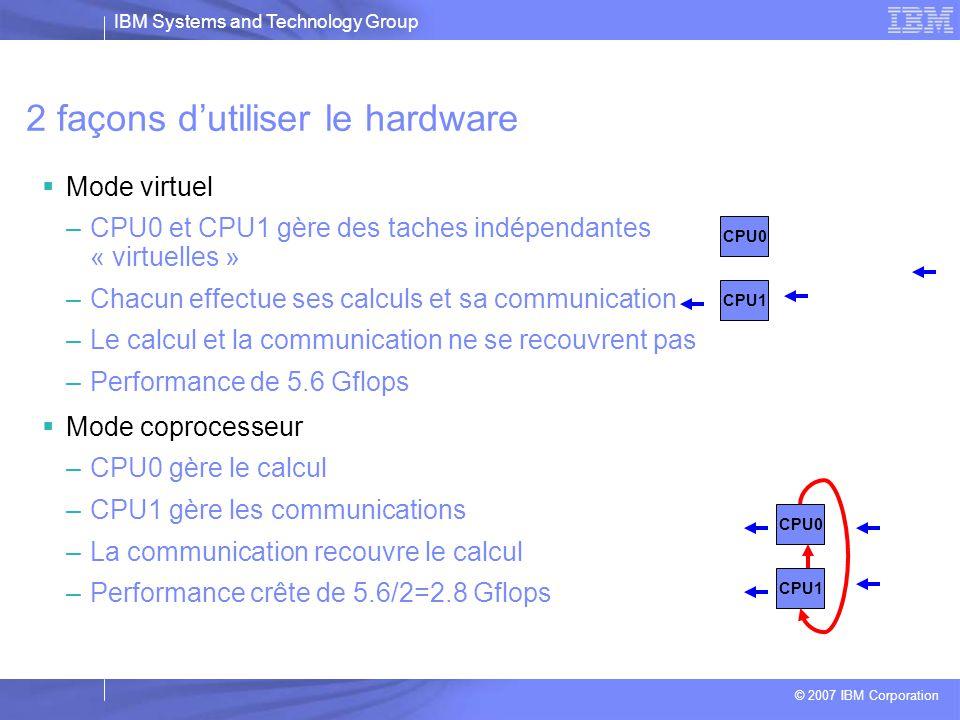 IBM Systems and Technology Group © 2007 IBM Corporation Le hardware, du point de vue programmeur  Deux CPUs par chip (BG/P : 4 CPU)  Chaque CPU peut effectuer 2 multiply/adds flottants  32 x 64-bit double FP Registers  La fréquence des CPUs est de 700 MHz (relativement lent, mais équilibré avec la mémoire, contrôleur mémoire intégré…) (BG/P: 850 MHz)  Adressage mémoire 32 bits  La performance crête est de 5.6 GFlops par noeud.