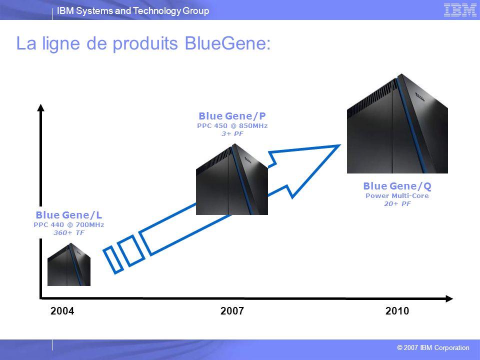 IBM Systems and Technology Group © 2007 IBM Corporation Motivations du projet Blue Gene  Répondre aux limites des clusters traditionnels en termes de performance/consommation/administration/complexité/fiabilité  On constate qu'un grand nombre d'applications scientifiques tirent partie d'un grand nombre de processeur  Construire un système capable d'évoluer jusqu'à > 100k processeurs –avec des processeurs faible consommation –le plus dense possible incluant la mémoire et les réseaux –Un rapport calcul/communication constant  Finalement, l'idée est simple