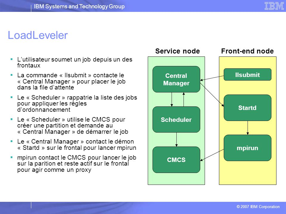 IBM Systems and Technology Group © 2007 IBM Corporation GPFS sur Blue Gene  3 niveaux –Premier niveau constitué des I/O nodes, qui sont des clients GPFS –Second niveau est constitué d'un cluster de serveurs GPFS –Troisième niveau constitué par les disques  La connexion entre le premier et le second niveau est en Ethernet  La connexion entre le second et le troisième tiers est en Fibre Channel DISK I/O Ethernet fabric NSD SAN fabric