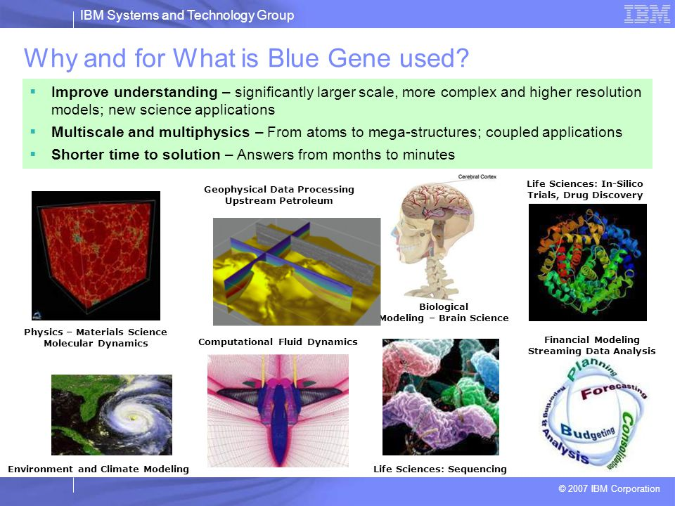 IBM Systems and Technology Group © 2007 IBM Corporation Blue Gene : Les applications
