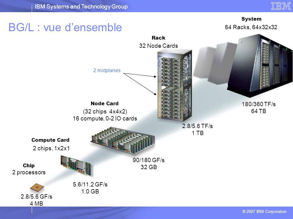 IBM Systems and Technology Group © 2007 IBM Corporation Principes de base BG/L  Système massivement parallèle : un très grand nombre de noeuds – Bass