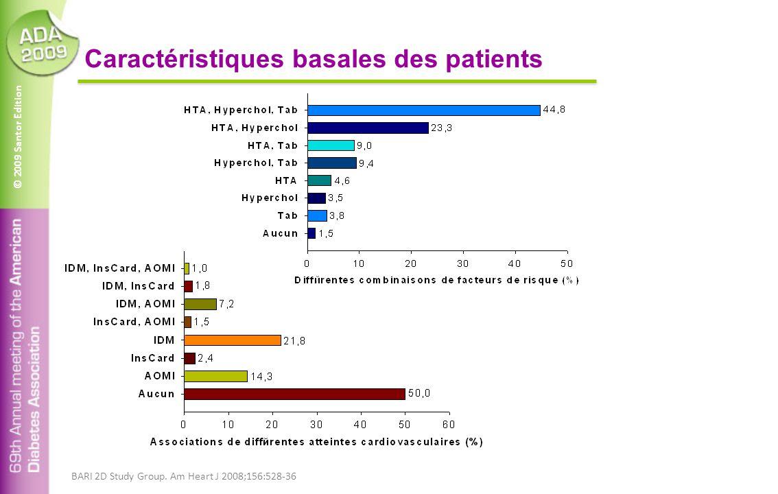 © 2009 Santor Edition Caractéristiques basales des patients BARI 2D Study Group. Am Heart J 2008;156:528-36