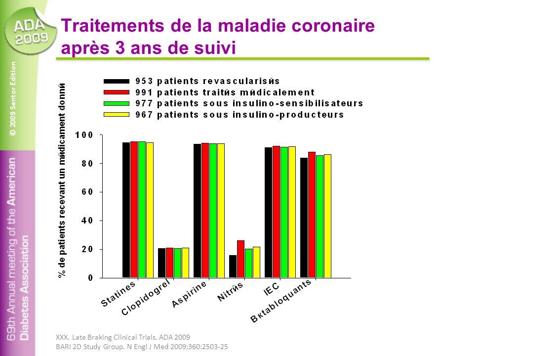 © 2009 Santor Edition Traitements de la maladie coronaire après 3 ans de suivi XXX. Late Braking Clinical Trials. ADA 2009 BARI 2D Study Group. N Engl